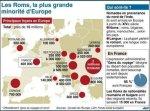 Les Roms, la plus grande minoritéd'Europe